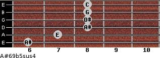 A#6/9b5sus4 for guitar on frets 6, 7, 8, 8, 8, 8