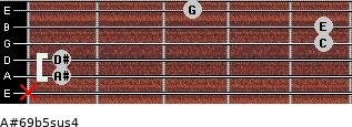 A#6/9b5sus4 for guitar on frets x, 1, 1, 5, 5, 3