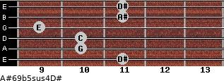 A#6/9b5sus4/D# for guitar on frets 11, 10, 10, 9, 11, 11