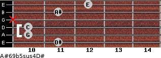 A#6/9b5sus4/D# for guitar on frets 11, 10, 10, x, 11, 12