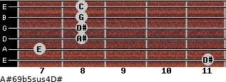 A#6/9b5sus4/D# for guitar on frets 11, 7, 8, 8, 8, 8