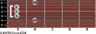 A#6/9b5sus4/D# for guitar on frets x, 6, 5, 5, 5, 6