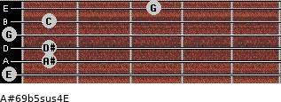 A#6/9b5sus4/E for guitar on frets 0, 1, 1, 0, 1, 3