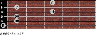 A#6/9b5sus4/E for guitar on frets 0, 1, 1, 3, 1, 3