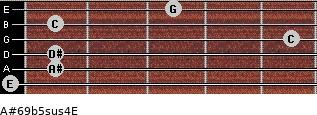 A#6/9b5sus4/E for guitar on frets 0, 1, 1, 5, 1, 3