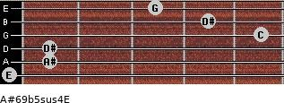 A#6/9b5sus4/E for guitar on frets 0, 1, 1, 5, 4, 3