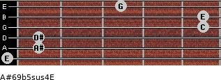 A#6/9b5sus4/E for guitar on frets 0, 1, 1, 5, 5, 3