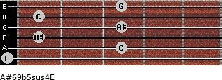 A#6/9b5sus4/E for guitar on frets 0, 3, 1, 3, 1, 3