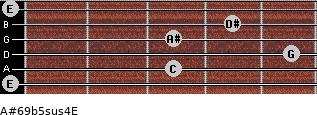 A#6/9b5sus4/E for guitar on frets 0, 3, 5, 3, 4, 0