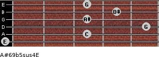 A#6/9b5sus4/E for guitar on frets 0, 3, 5, 3, 4, 3
