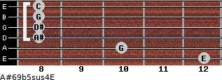 A#6/9b5sus4/E for guitar on frets 12, 10, 8, 8, 8, 8