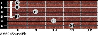 A#6/9b5sus4/Eb for guitar on frets 11, 10, 8, 9, 8, 8