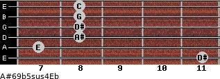 A#6/9b5sus4/Eb for guitar on frets 11, 7, 8, 8, 8, 8
