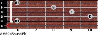 A#6/9b5sus4/Eb for guitar on frets x, 6, 10, 9, 8, 6