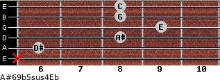 A#6/9b5sus4/Eb for guitar on frets x, 6, 8, 9, 8, 8