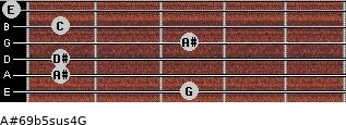 A#6/9b5sus4/G for guitar on frets 3, 1, 1, 3, 1, 0