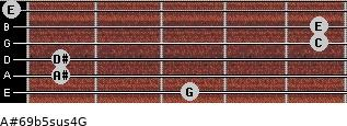 A#6/9b5sus4/G for guitar on frets 3, 1, 1, 5, 5, 0