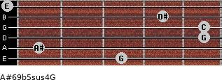 A#6/9b5sus4/G for guitar on frets 3, 1, 5, 5, 4, 0