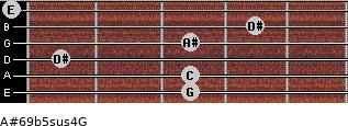 A#6/9b5sus4/G for guitar on frets 3, 3, 1, 3, 4, 0