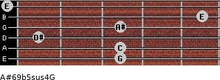 A#6/9b5sus4/G for guitar on frets 3, 3, 1, 3, 5, 0