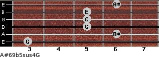 A#6/9b5sus4/G for guitar on frets 3, 6, 5, 5, 5, 6