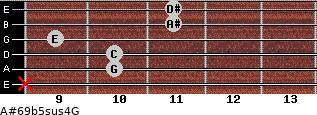 A#6/9b5sus4/G for guitar on frets x, 10, 10, 9, 11, 11
