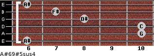 A#6/9#5sus4 for guitar on frets 6, 10, 10, 8, 7, 6