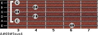 A#6/9#5sus4 for guitar on frets 6, 3, 4, 3, 4, 3