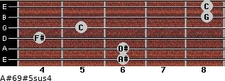 A#6/9#5sus4 for guitar on frets 6, 6, 4, 5, 8, 8