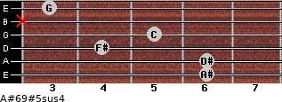 A#6/9#5sus4 for guitar on frets 6, 6, 4, 5, x, 3