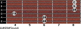 A#6/9#5sus4 for guitar on frets 6, 6, 4, 8, 8, 8