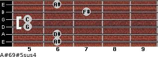 A#6/9#5sus4 for guitar on frets 6, 6, 5, 5, 7, 6