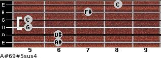 A#6/9#5sus4 for guitar on frets 6, 6, 5, 5, 7, 8