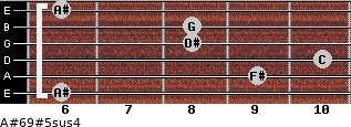 A#6/9#5sus4 for guitar on frets 6, 9, 10, 8, 8, 6