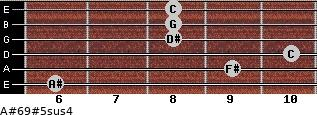 A#6/9#5sus4 for guitar on frets 6, 9, 10, 8, 8, 8