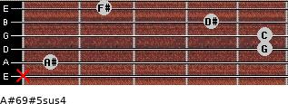 A#6/9#5sus4 for guitar on frets x, 1, 5, 5, 4, 2
