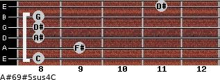 A#6/9#5sus4/C for guitar on frets 8, 9, 8, 8, 8, 11