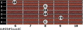 A#6/9#5sus4/C for guitar on frets 8, 9, 8, 8, 8, 6