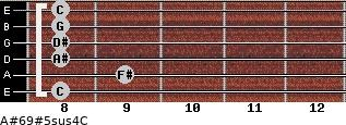 A#6/9#5sus4/C for guitar on frets 8, 9, 8, 8, 8, 8