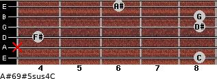 A#6/9#5sus4/C for guitar on frets 8, x, 4, 8, 8, 6
