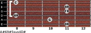 A#6/9#5sus4/D# for guitar on frets 11, 10, 8, 11, 11, 8
