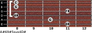 A#6/9#5sus4/D# for guitar on frets 11, 10, 8, 11, 8, 8