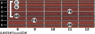 A#6/9#5sus4/D# for guitar on frets 11, 9, 8, 11, 8, 8