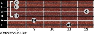 A#6/9#5sus4/D# for guitar on frets 11, 9, 8, 12, 8, 8