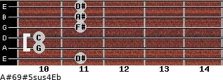 A#6/9#5sus4/Eb for guitar on frets 11, 10, 10, 11, 11, 11
