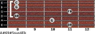 A#6/9#5sus4/Eb for guitar on frets 11, 10, 8, 11, 8, 8