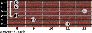 A#6/9#5sus4/Eb for guitar on frets 11, 9, 8, 12, 8, 8