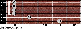 A#6/9#5sus4/Eb for guitar on frets 11, 9, 8, 8, 8, 8