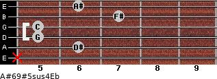 A#6/9#5sus4/Eb for guitar on frets x, 6, 5, 5, 7, 6