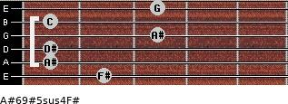 A#6/9#5sus4/F# for guitar on frets 2, 1, 1, 3, 1, 3